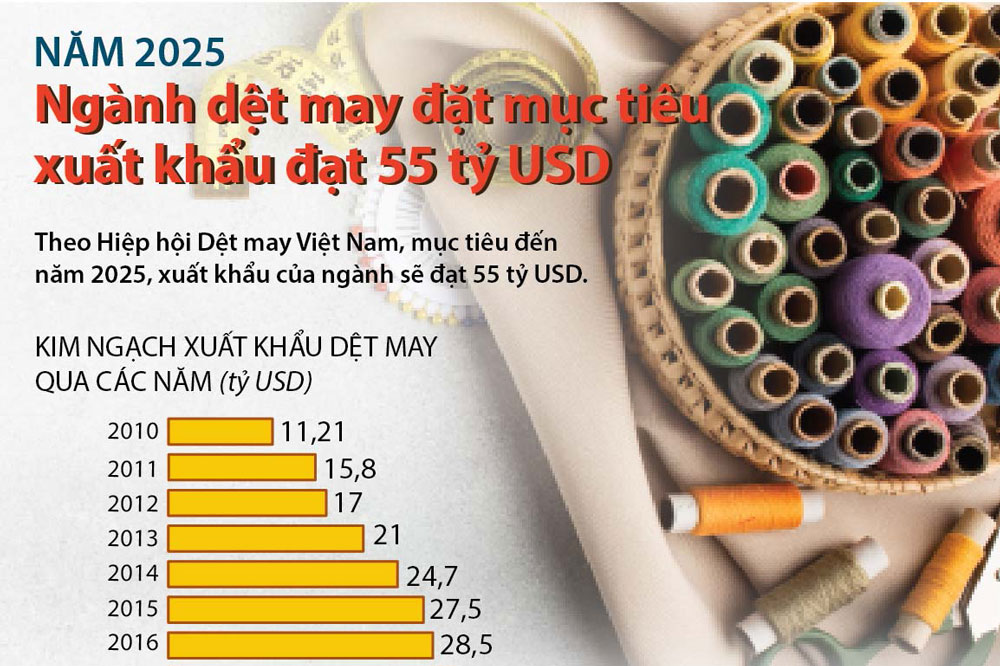 dệt may 1