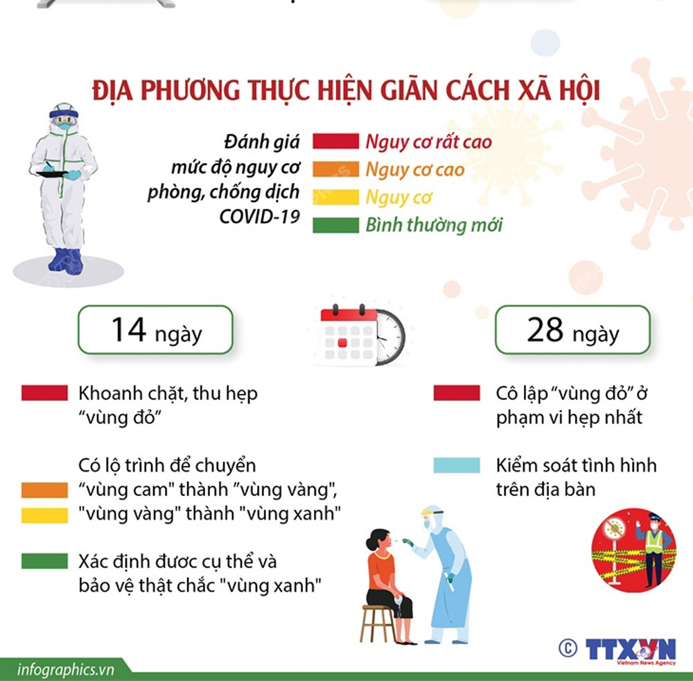 nghị quyết 86 a